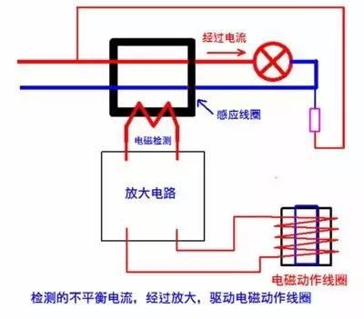 漏电保护器基础了解及常识问答